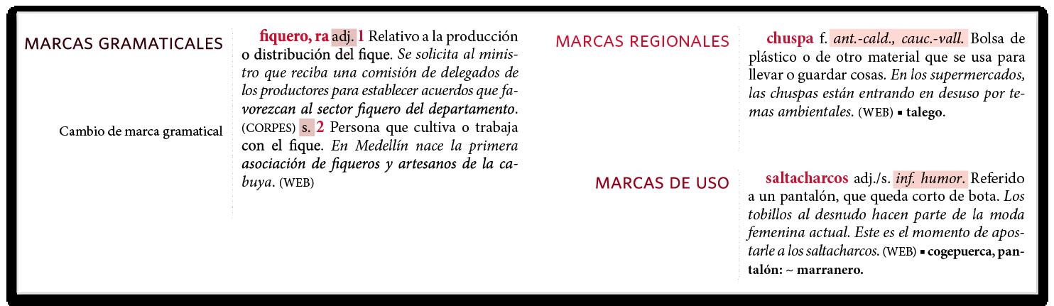 Diccionario de Colombianismos